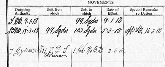 "Portion of a printed form, filled in by hand, headed ""Movements,"" showing Hardin's assignments to 99, 103, 11 T.D.S., and 1 School of Navigation and Bomb Dropping."
